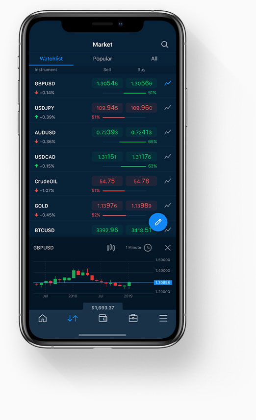 What is the best trading platform in the us