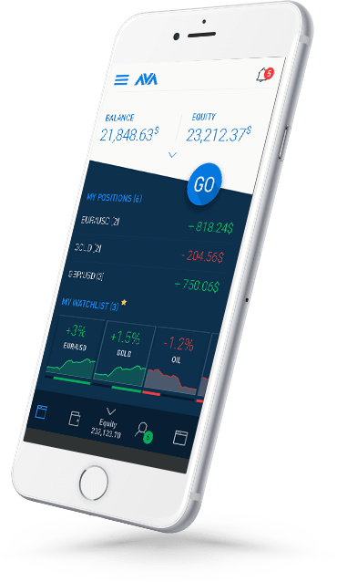 Best forex trading apps uk