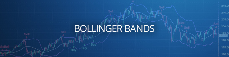 Bollinger Bands Indicator & Trading Strategies