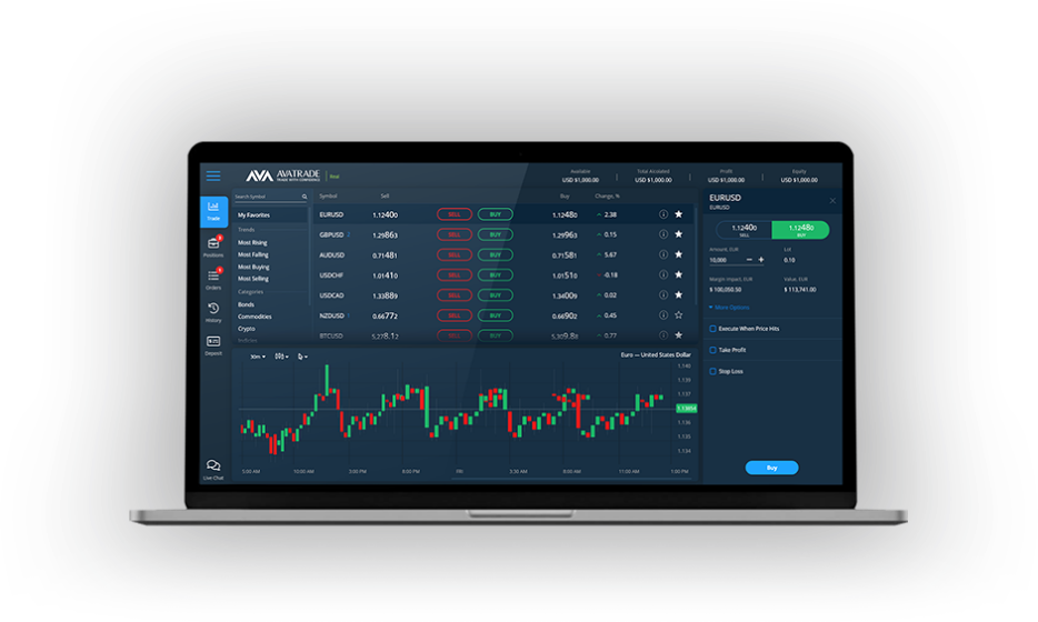 Automated trading platforms australia
