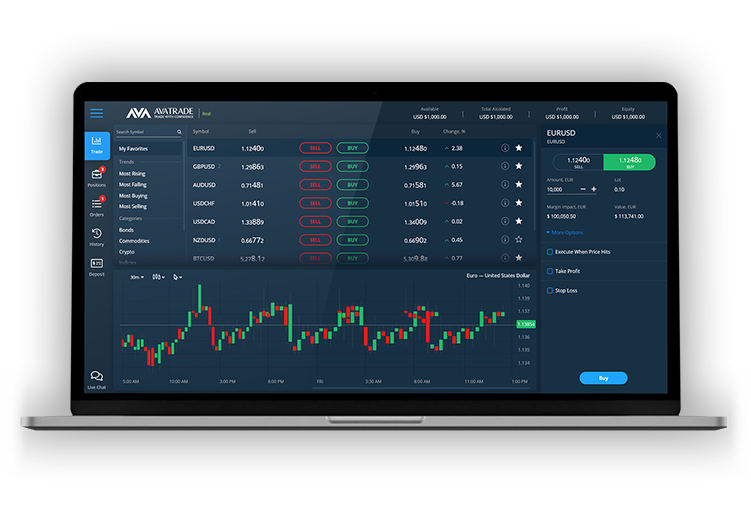 Web Trading Platform - Trade from your Browser | AvaTrade