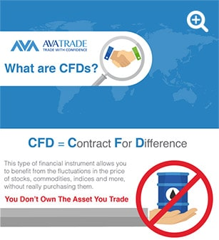 What are CFDs - AvaTrade