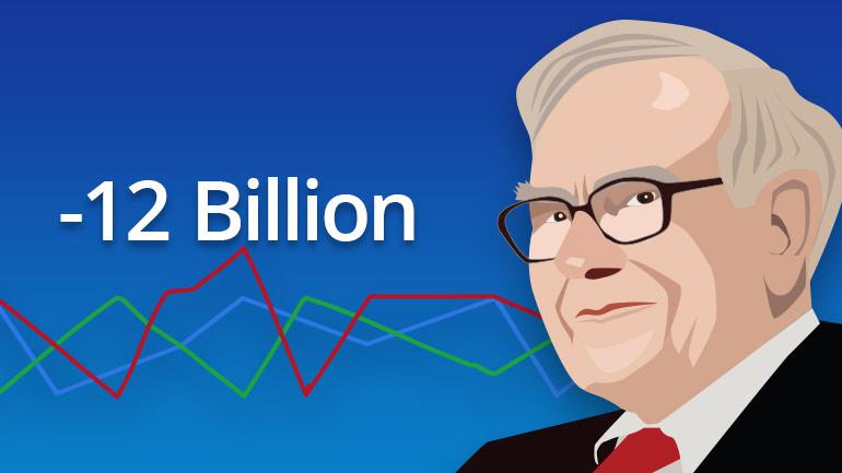 Little known facts about Warren Buffet