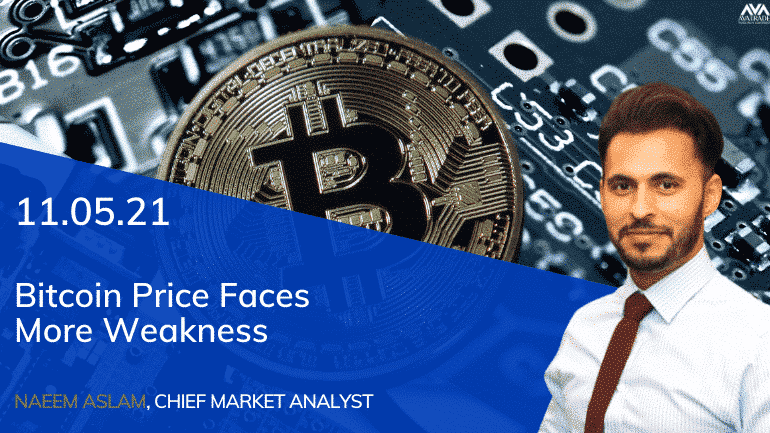 Bitcoin's Price Faces More Weakness