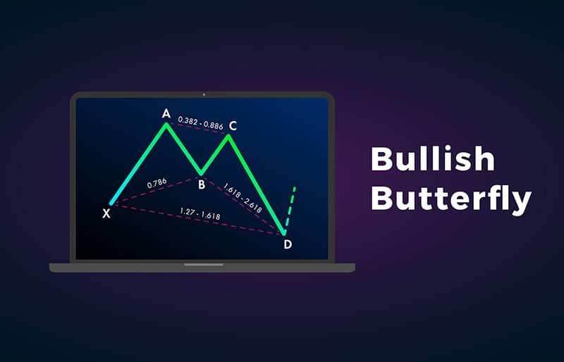bullish butterfly pattern
